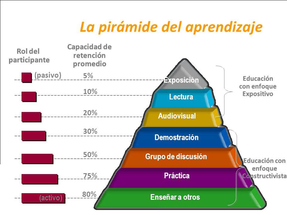 ¿Qué me ofrece la Universidad Virtual del Tecnológico de Monterrey.