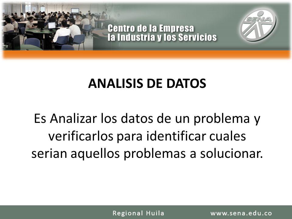 ANALISIS DE DATOS Es Analizar los datos de un problema y verificarlos para identificar cuales serian aquellos problemas a solucionar. www.sena.edu.coR