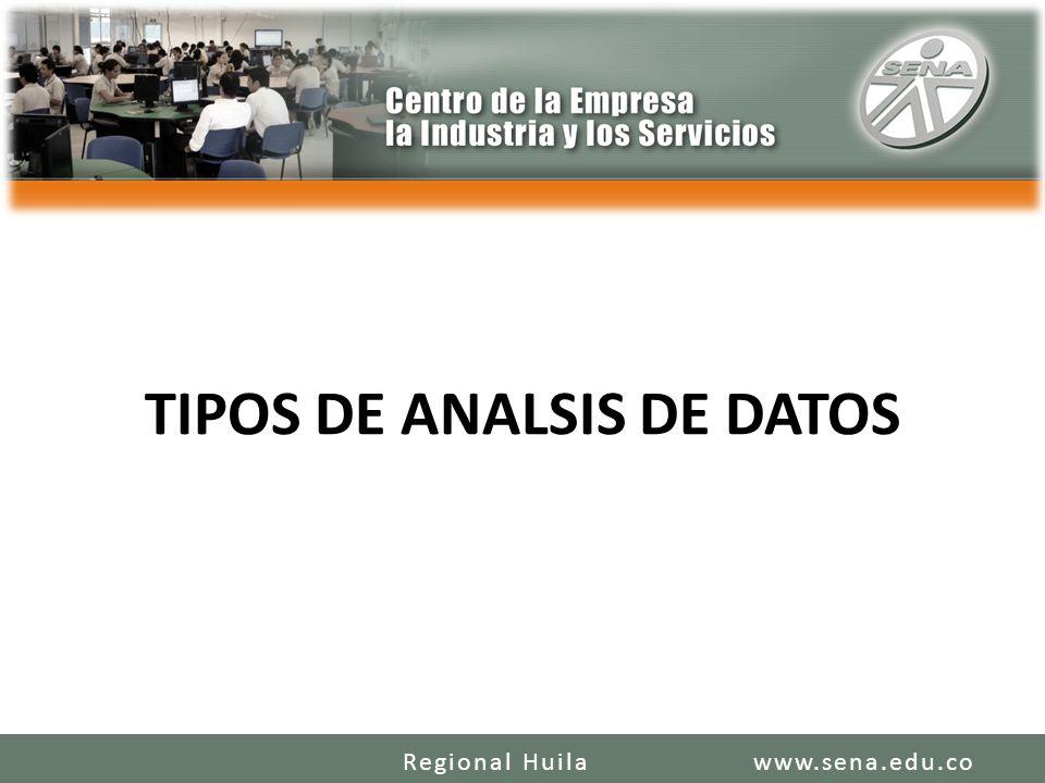 TIPOS DE ANALSIS DE DATOS www.sena.edu.coRegional Huila