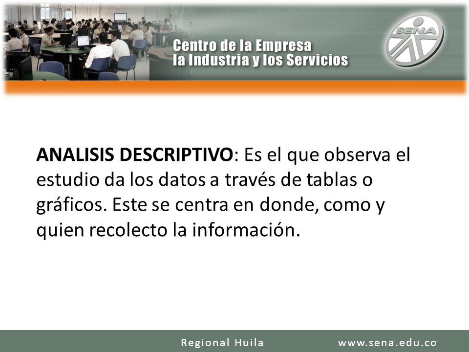 www.sena.edu.coRegional Huila ANALISIS DESCRIPTIVO: Es el que observa el estudio da los datos a través de tablas o gráficos.