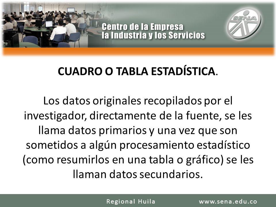 CUADRO O TABLA ESTADÍSTICA.