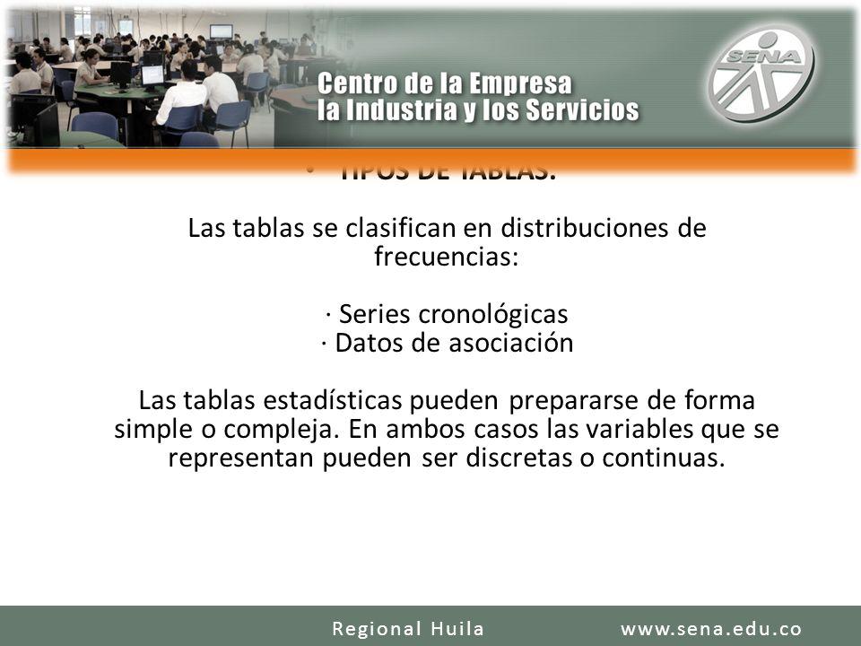 TIPOS DE TABLAS. Las tablas se clasifican en distribuciones de frecuencias: · Series cronológicas · Datos de asociación Las tablas estadísticas pueden