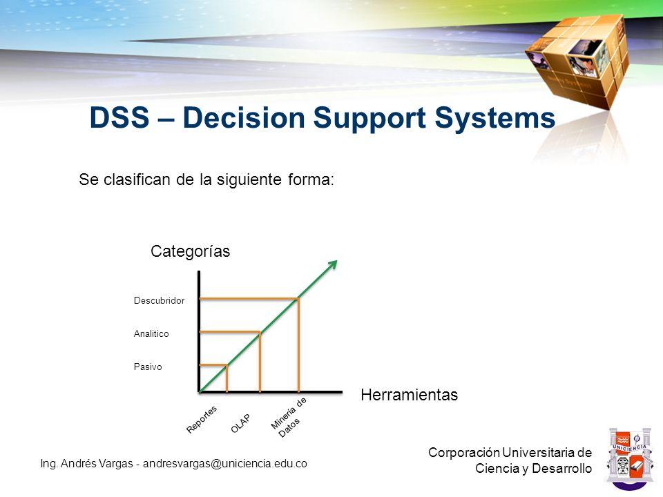 DSS – Decision Support Systems Corporación Universitaria de Ciencia y Desarrollo Ing.