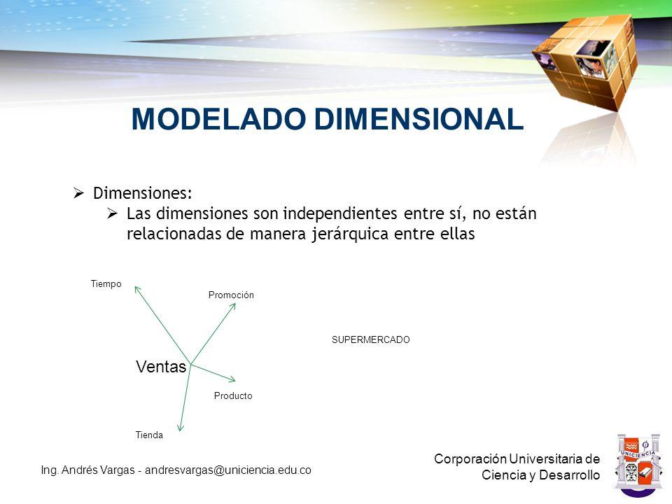 MODELADO DIMENSIONAL Corporación Universitaria de Ciencia y Desarrollo Ing.