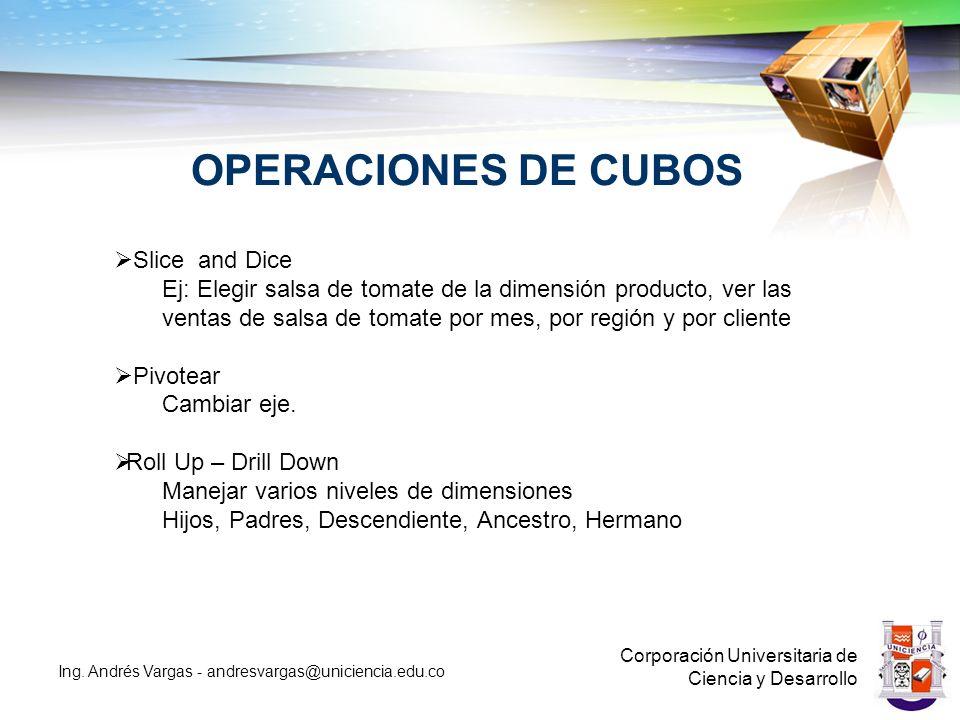 OPERACIONES DE CUBOS Corporación Universitaria de Ciencia y Desarrollo Ing.