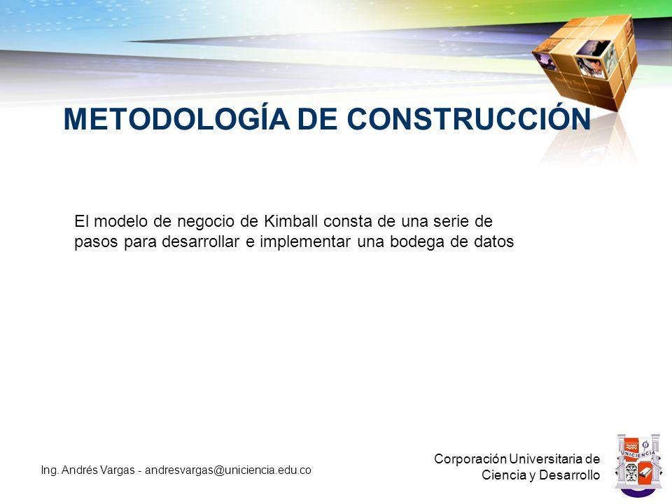 METODOLOGÍA DE CONSTRUCCIÓN Corporación Universitaria de Ciencia y Desarrollo Ing.