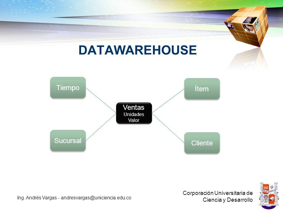 DATAWAREHOUSE Corporación Universitaria de Ciencia y Desarrollo Ing.