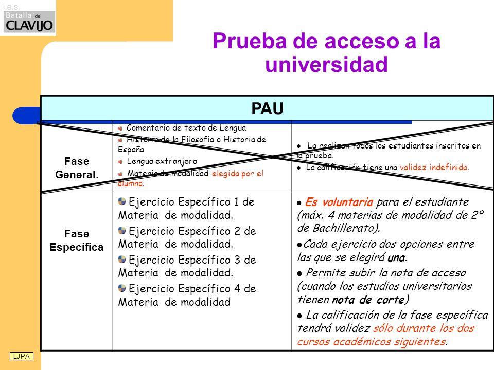 Prueba de acceso a la universidad PAU Fase General. Comentario de texto de Lengua Historia de la Filosofía o Historia de España Lengua extranjera Mate
