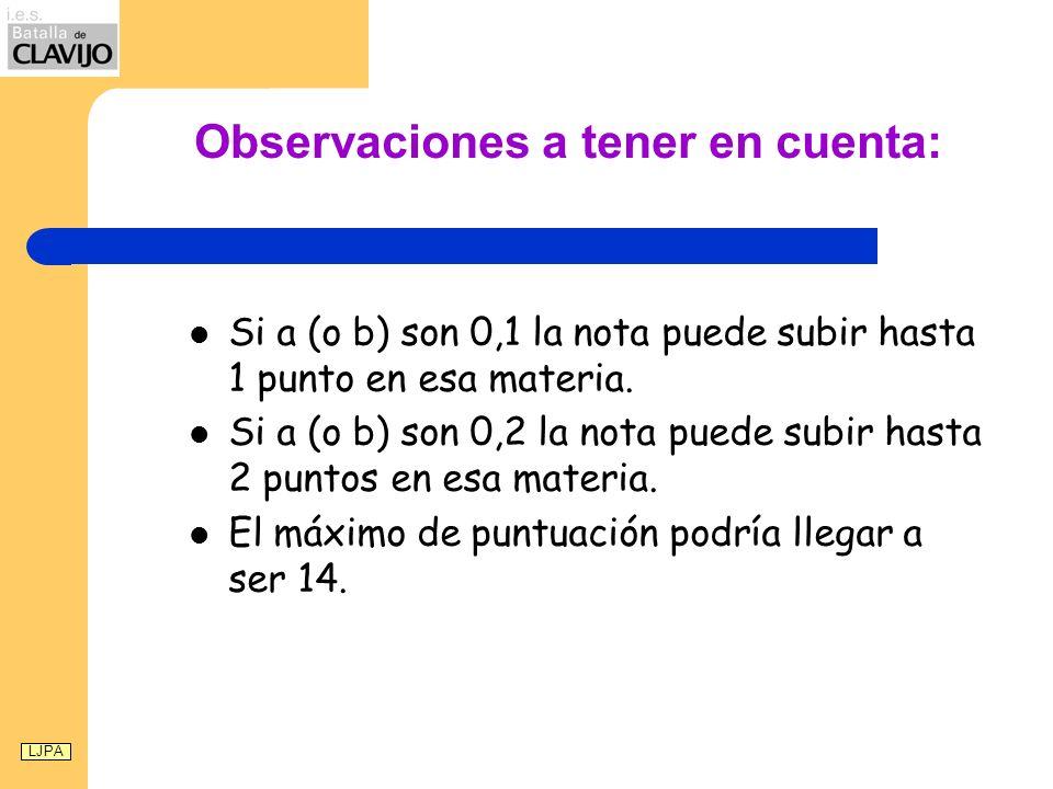 Observaciones a tener en cuenta: Si a (o b) son 0,1 la nota puede subir hasta 1 punto en esa materia. Si a (o b) son 0,2 la nota puede subir hasta 2 p