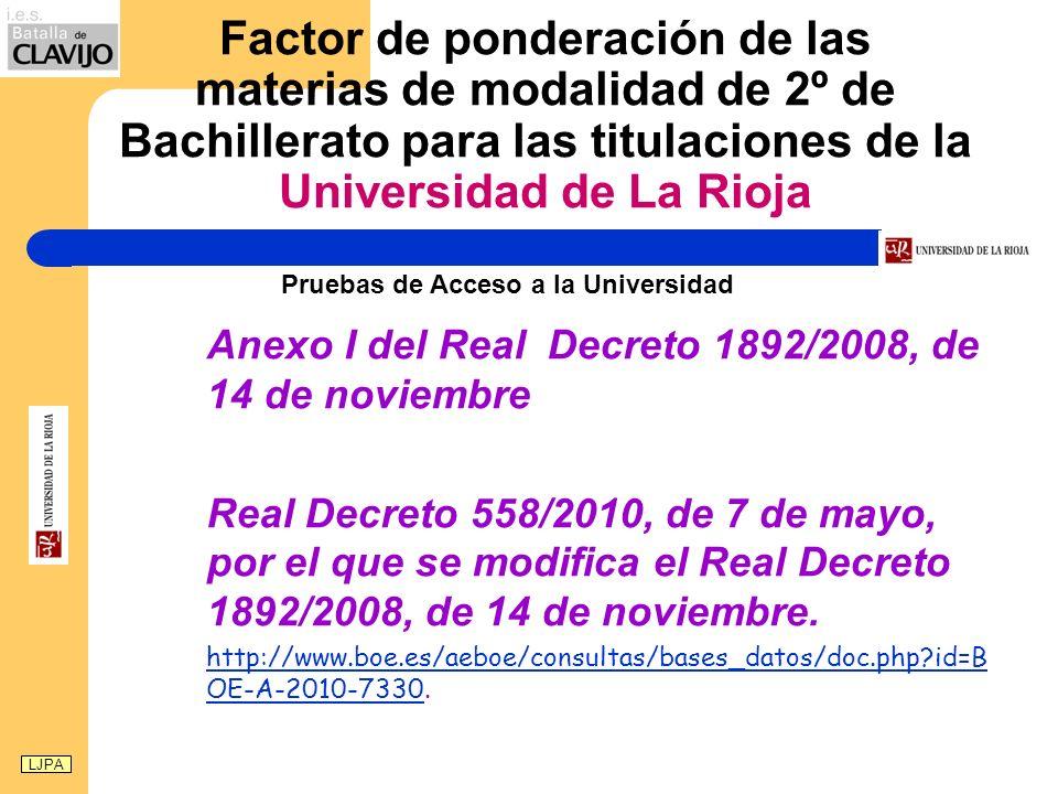 Factor de ponderación de las materias de modalidad de 2º de Bachillerato para las titulaciones de la Universidad de La Rioja Anexo I del Real Decreto