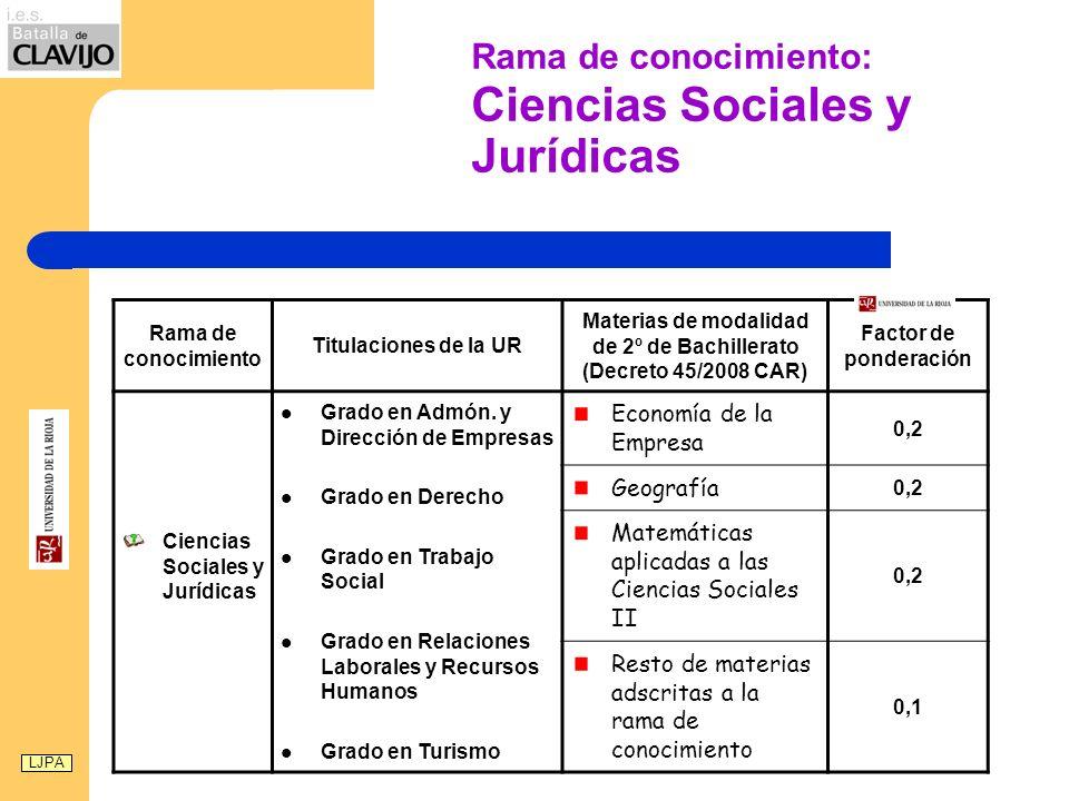 Rama de conocimiento: Ciencias Sociales y Jurídicas Rama de conocimiento Titulaciones de la UR Materias de modalidad de 2º de Bachillerato (Decreto 45