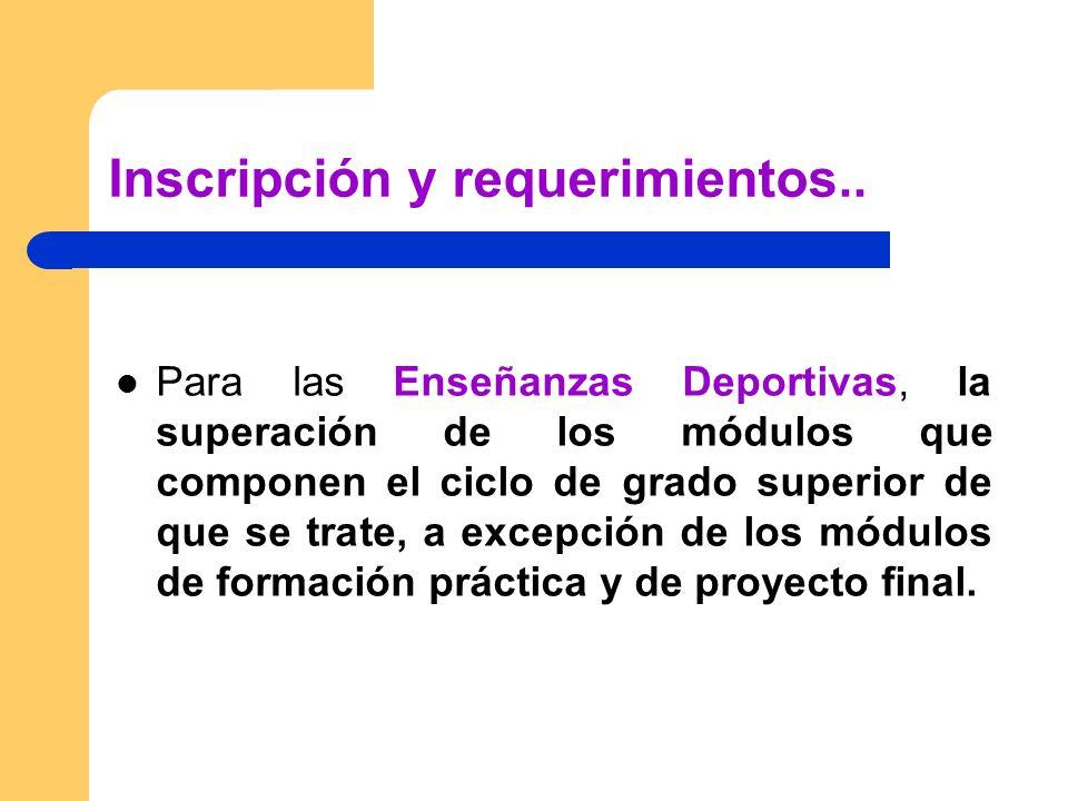 CRITERIOS DE ADMISIÓN EN CICLOS DE GRADO SUPERIOR Familia ProfesionalCiclos Formativos de Grado Superior Criterios de admisión Modalidad Bach LOE Materias de Bach.