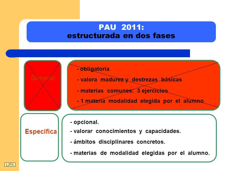 PAU 2011: estructurada en dos fases General - obligatoria - valora madurez y destrezas básicas - materias comunes: 3 ejercicios - 1 materia modalidad