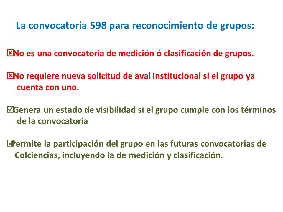 La convocatoria 598 para reconocimiento de grupos: No es una convocatoria de medición ó clasificación de grupos.