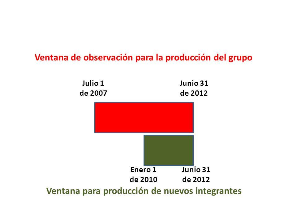 Julio 1 de 2007 Junio 31 de 2012 Ventana de observación para la producción del grupo Enero 1 de 2010 Ventana para producción de nuevos integrantes Junio 31 de 2012