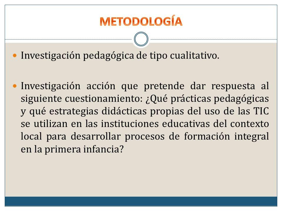 Investigación pedagógica de tipo cualitativo. Investigación acción que pretende dar respuesta al siguiente cuestionamiento: ¿Qué prácticas pedagógicas