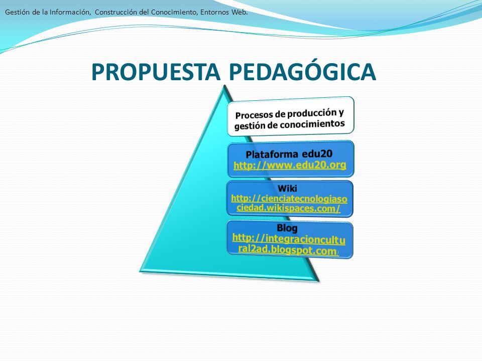 PROPUESTA PEDAGÓGICA Gestión de la Información, Construcción del Conocimiento, Entornos Web.