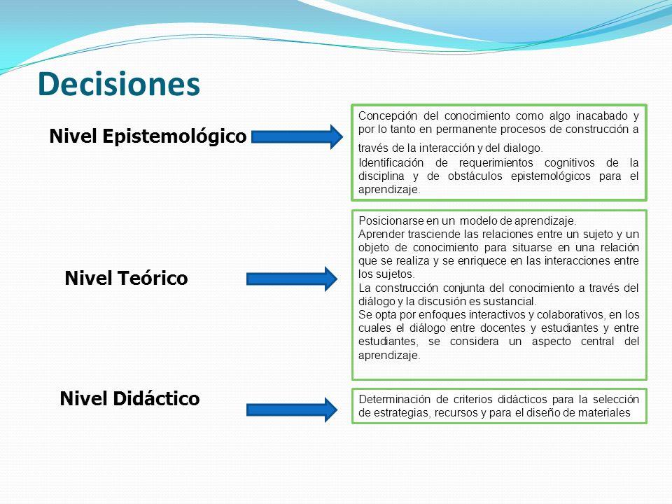 Decisiones Nivel Epistemológico Nivel Didáctico Nivel Teórico Concepción del conocimiento como algo inacabado y por lo tanto en permanente procesos de
