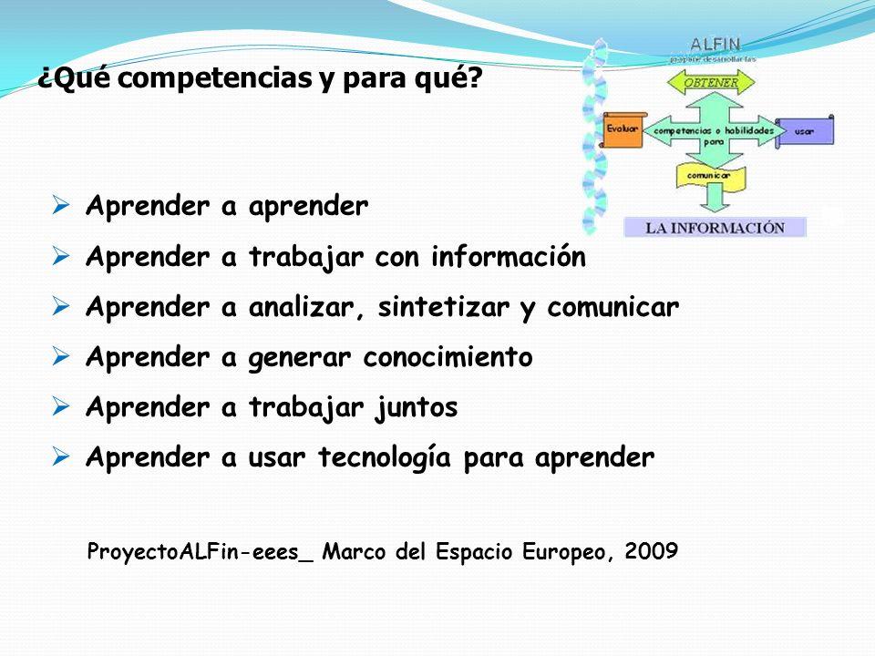 Aprender a aprender Aprender a trabajar con información Aprender a analizar, sintetizar y comunicar Aprender a generar conocimiento Aprender a trabaja