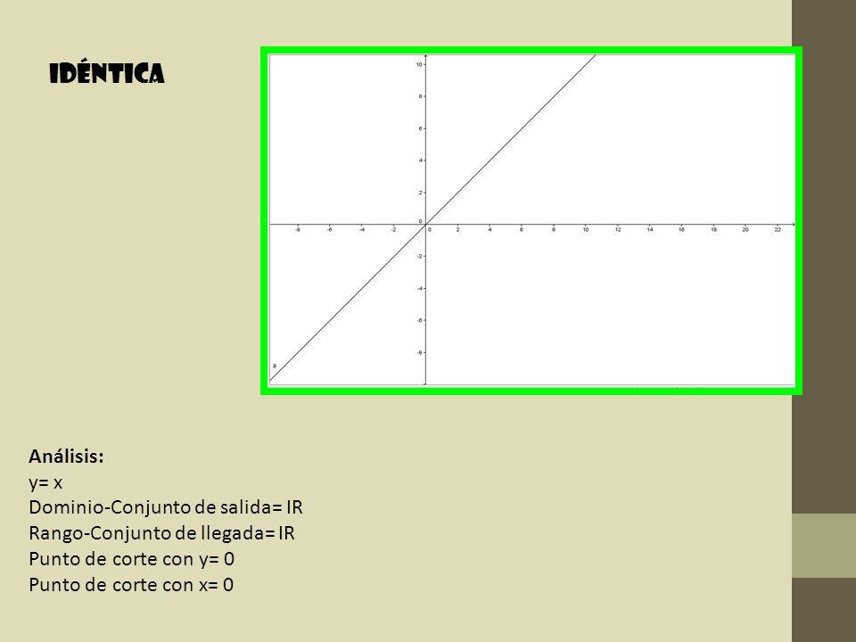 Análisis: y= x Dominio-Conjunto de salida= IR Rango-Conjunto de llegada= IR Punto de corte con y= 0 Punto de corte con x= 0 Idéntica