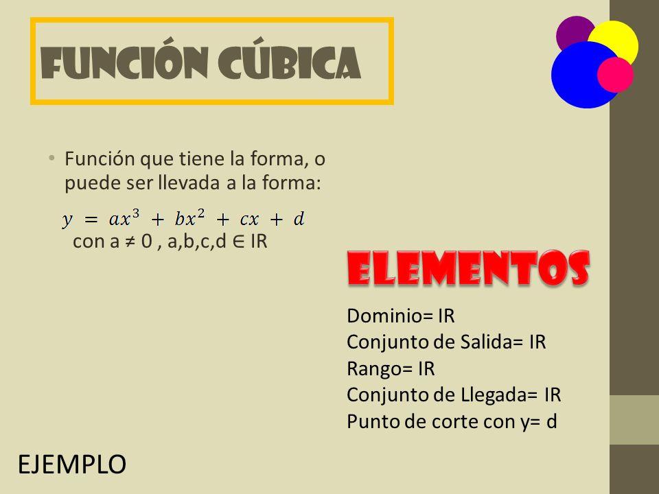 Función Cúbica Función que tiene la forma, o puede ser llevada a la forma: con a 0, a,b,c,d IR EJEMPLO Dominio= IR Conjunto de Salida= IR Rango= IR Co