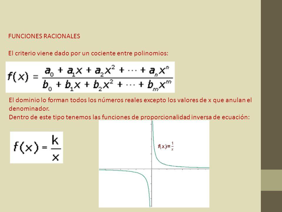 FUNCIONES RACIONALES El criterio viene dado por un cociente entre polinomios: El dominio lo forman todos los números reales excepto los valores de x q