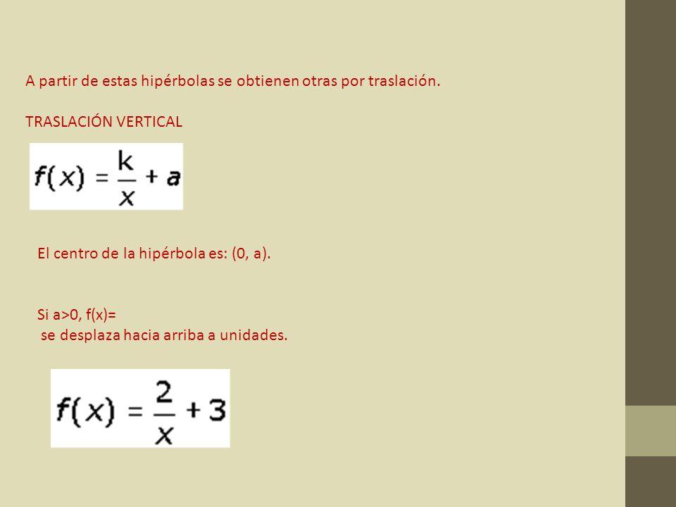 A partir de estas hipérbolas se obtienen otras por traslación. TRASLACIÓN VERTICAL El centro de la hipérbola es: (0, a). Si a>0, f(x)= se desplaza hac