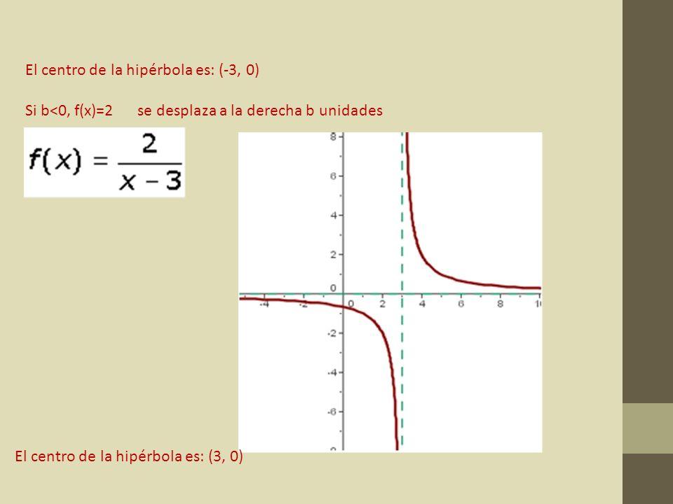 El centro de la hipérbola es: (-3, 0) Si b<0, f(x)=2 se desplaza a la derecha b unidades El centro de la hipérbola es: (3, 0)