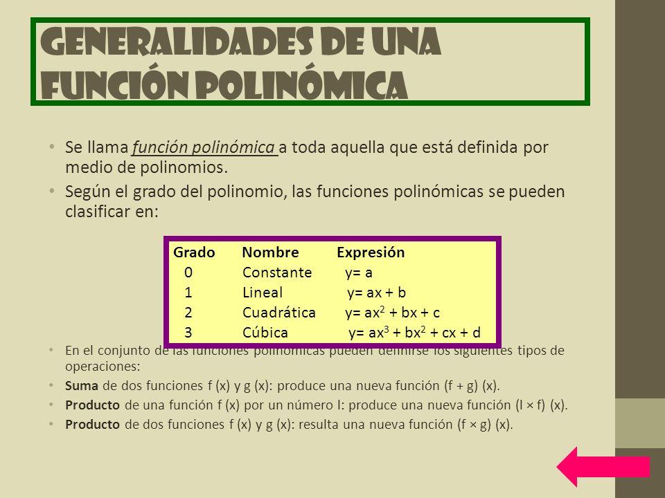 Función Cúbica Función que tiene la forma, o puede ser llevada a la forma: con a 0, a,b,c,d IR EJEMPLO Dominio= IR Conjunto de Salida= IR Rango= IR Conjunto de Llegada= IR Punto de corte con y= d