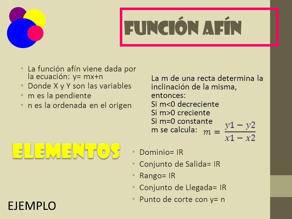 Análisis: y= 6x +2 Dominio-Conjunto de salida= IR Rango-Conjunto de llegada= IR Punto de corte con y= 2 Punto de corte con x= -1/3 Pendiente= 6 Afín