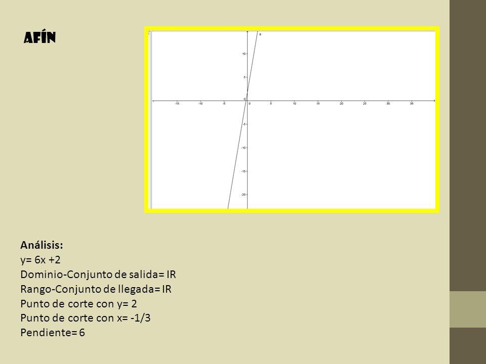 TRASLACIONES DE HIPÉRBOLAS Las hipérbolas f(x)= son las más sencillas de representar.