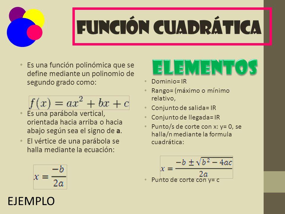Análisis: y= x 2 + 3x – 4 Dominio-Conjunto de salida= IR Rango-Conjunto de llegada= IR Punto de corte con y= -4 Punto de corte con x= {-4, 1} Mínimo relativo= -3/2 Cuadrática