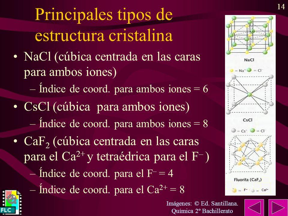14 F Ca 2+ Principales tipos de estructura cristalina NaCl (cúbica centrada en las caras para ambos iones) –Índice de coord. para ambos iones = 6 CsCl