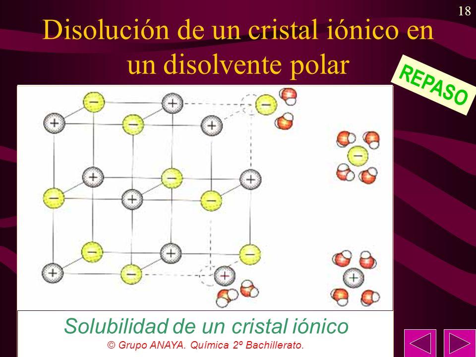 18 Disolución de un cristal iónico en un disolvente polar REPASO Solubilidad de un cristal iónico © Grupo ANAYA. Química 2º Bachillerato.