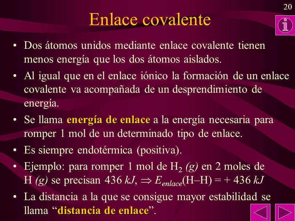 20 Enlace covalente Dos átomos unidos mediante enlace covalente tienen menos energía que los dos átomos aislados.