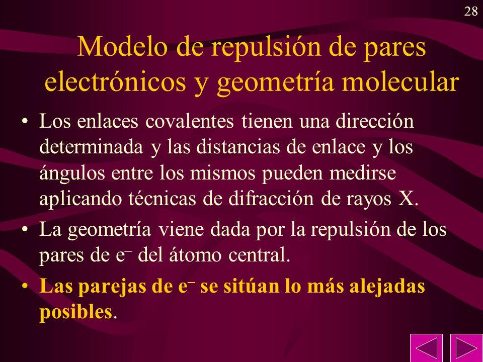 28 Modelo de repulsión de pares electrónicos y geometría molecular Los enlaces covalentes tienen una dirección determinada y las distancias de enlace y los ángulos entre los mismos pueden medirse aplicando técnicas de difracción de rayos X.