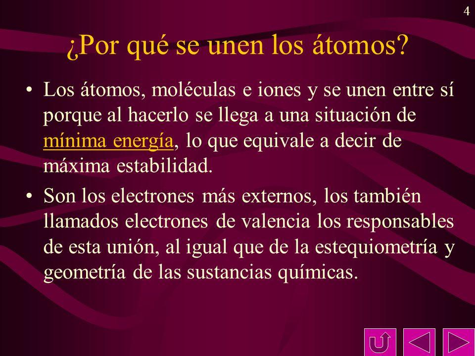 4 ¿Por qué se unen los átomos.