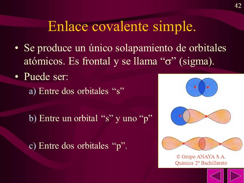 42 © Grupo ANAYA S.A. Química 2º Bachillerato Enlace covalente simple. Se produce un único solapamiento de orbitales atómicos. Es frontal y se llama (
