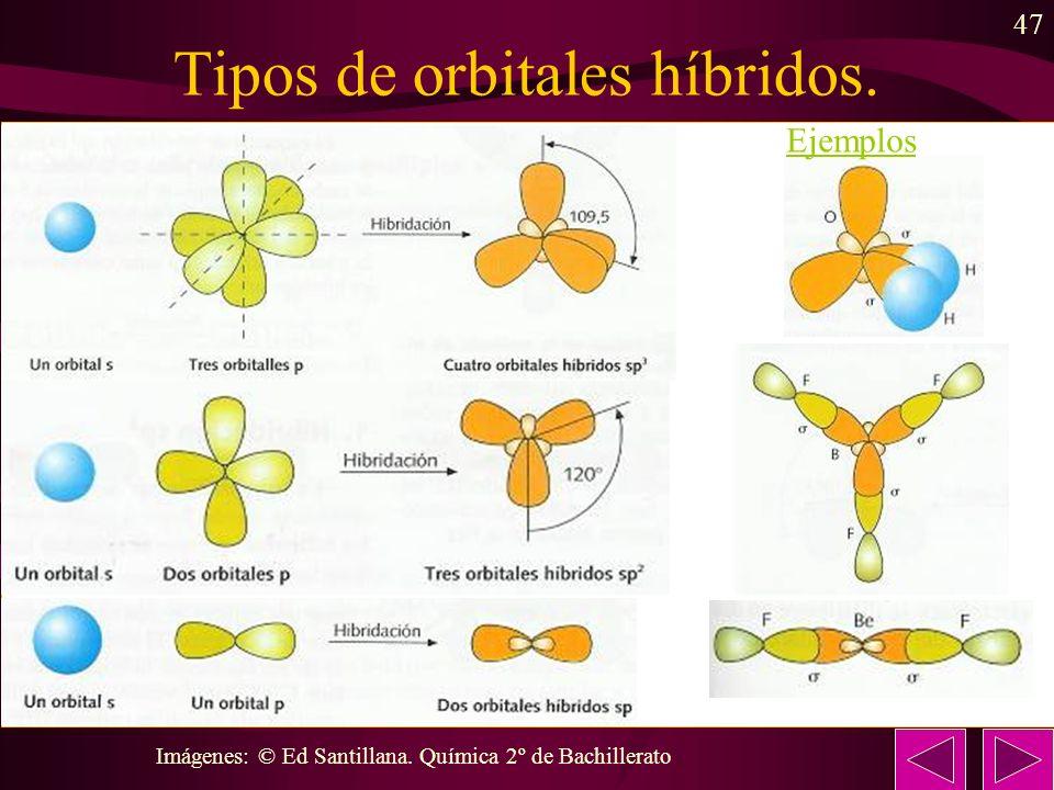 47 Tipos de orbitales híbridos. Imágenes: © Ed Santillana. Química 2º de Bachillerato Ejemplos