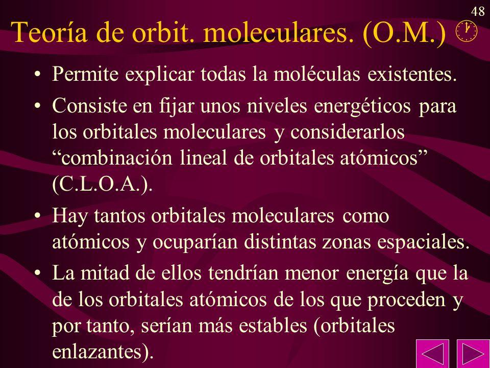 48 Teoría de orbit.moleculares. (O.M.) Permite explicar todas la moléculas existentes.