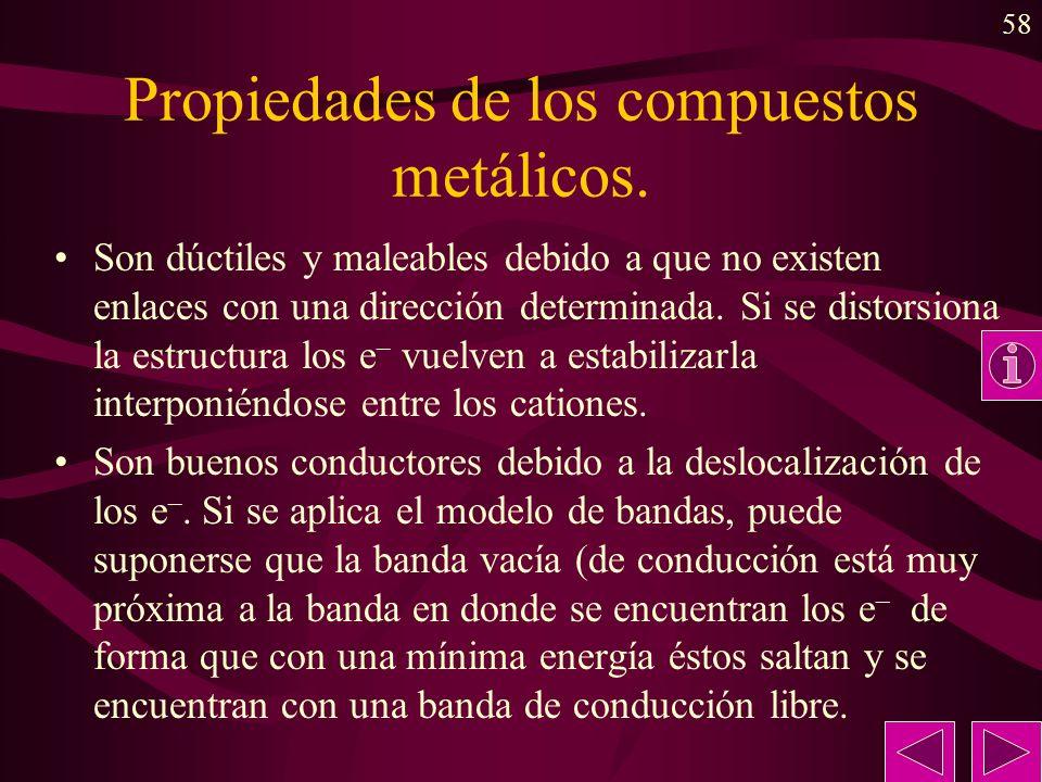 58 Propiedades de los compuestos metálicos. Son dúctiles y maleables debido a que no existen enlaces con una dirección determinada. Si se distorsiona