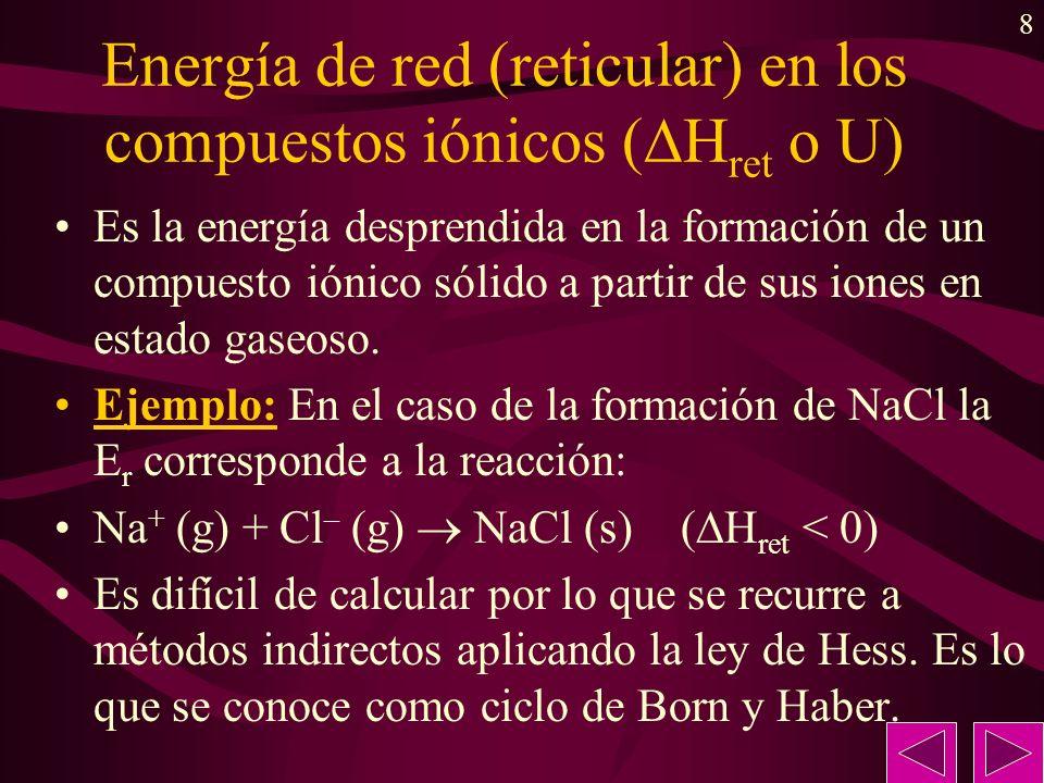 8 Energía de red (reticular) en los compuestos iónicos ( H ret o U) Es la energía desprendida en la formación de un compuesto iónico sólido a partir de sus iones en estado gaseoso.