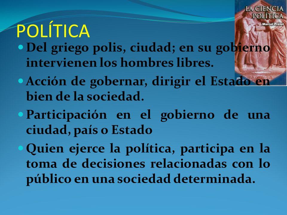 POLÍTICA Del griego polis, ciudad; en su gobierno intervienen los hombres libres. Acción de gobernar, dirigir el Estado en bien de la sociedad. Partic