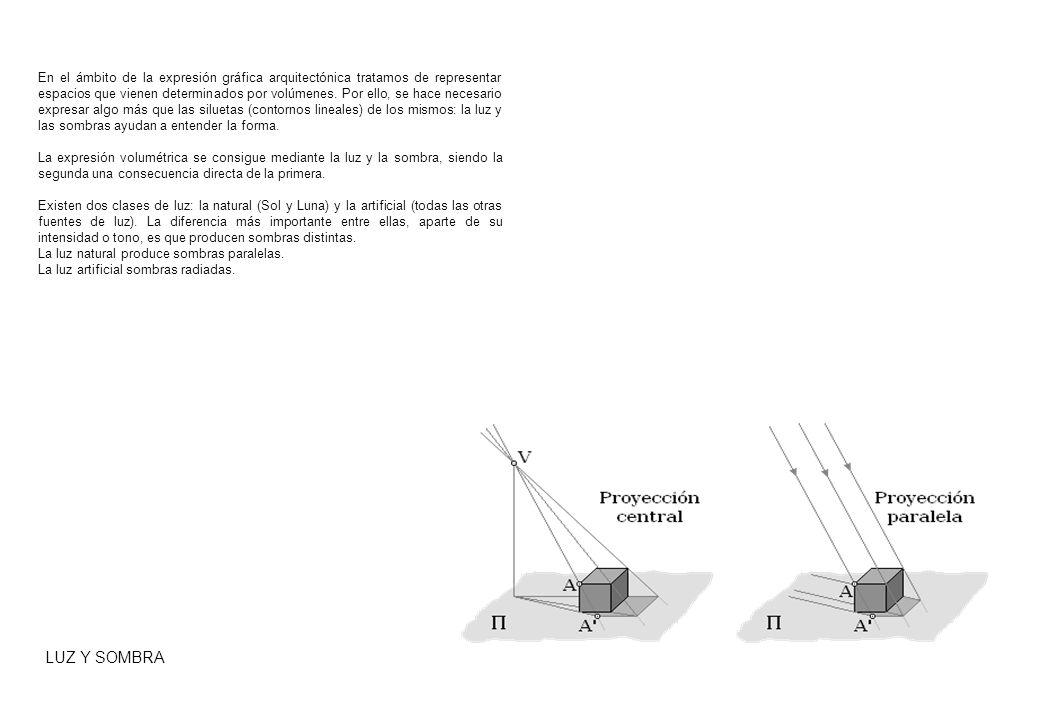 LUZ Y SOMBRA En los siguientes dibujos se aprecia la diferencia entre ambos tipos de luz (luz artificial, arriba; luz natural, abajo) y el tipo de sombra que se obtiene con ellas.