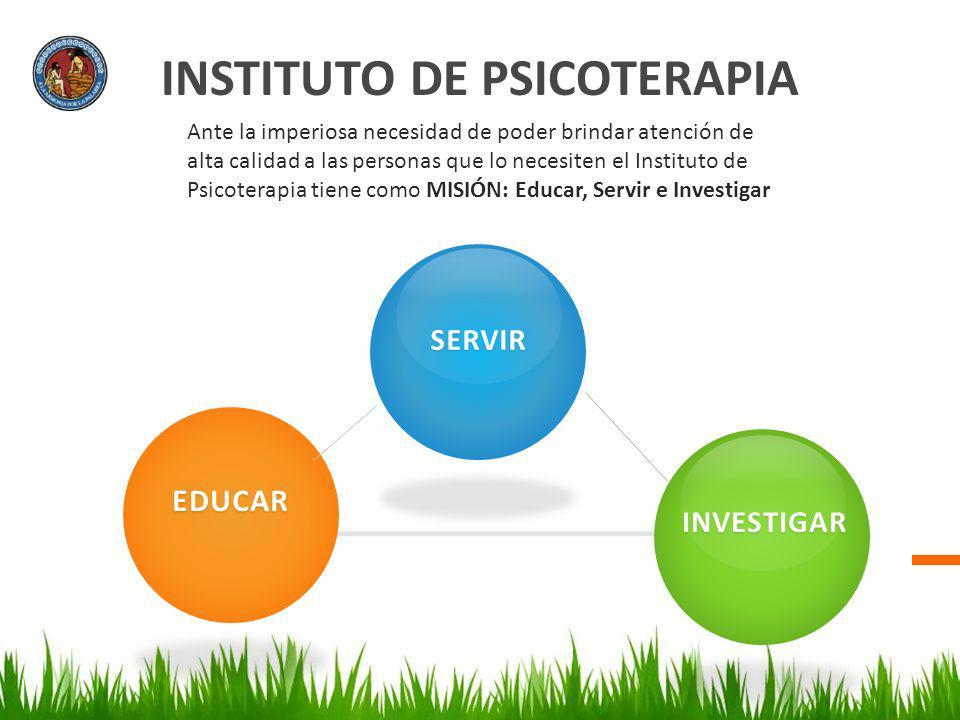 INSTITUTO DE PSICOTERAPIA EDUCAR SERVIR INVESTIGAR Ante la imperiosa necesidad de poder brindar atención de alta calidad a las personas que lo necesit
