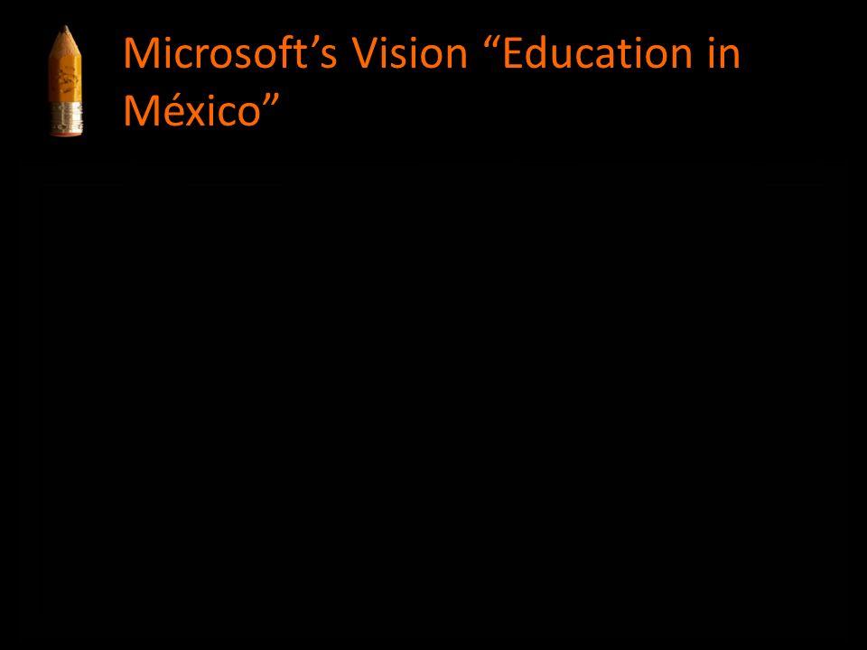 Educación Ambiente de Comunicación, Colaboración y Seguridad en Internet Productividad Informática Educativa Interoperabilidad Productividad en el Aula Infraestructura en el Aula Beneficios Microsoft por Audiencia Programas Educativos Áreas y Materias Creatividad e Innovación Matemáticas Inglés Ciencias Español Música Educación Especial