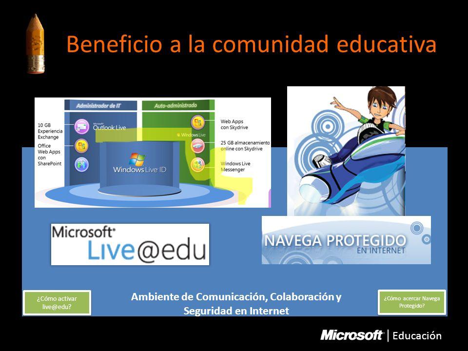 Educación Beneficios a Escuelas Productividad Informática Educativa Interoperabilidad con otras plataformas Productividad en el Aula Infraestructura en el Aula Windows Multipoint Server Microsoft cuenta con aproximadamente 50 aplicaciones gratuitas que apoyan el aprendizaje en las escuelas.