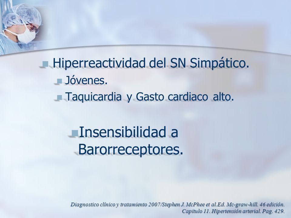 Hiperreactividad del SN Simpático. Hiperreactividad del SN Simpático. Jóvenes. Jóvenes. Taquicardia y Gasto cardiaco alto. Taquicardia y Gasto cardiac