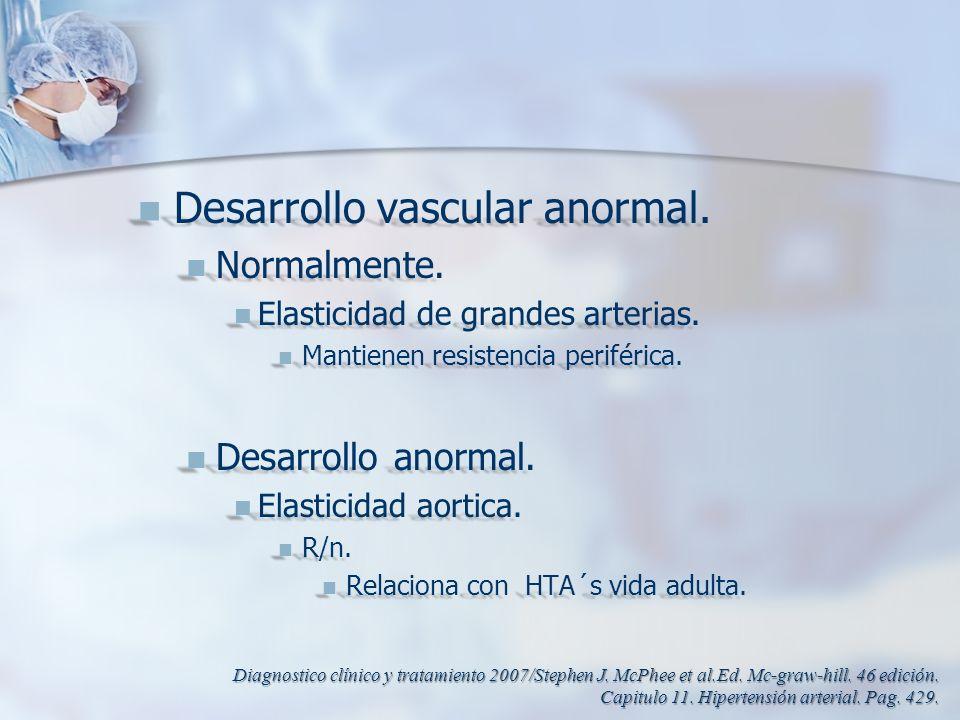 Desarrollo vascular anormal. Desarrollo vascular anormal. Normalmente. Normalmente. Elasticidad de grandes arterias. Elasticidad de grandes arterias.
