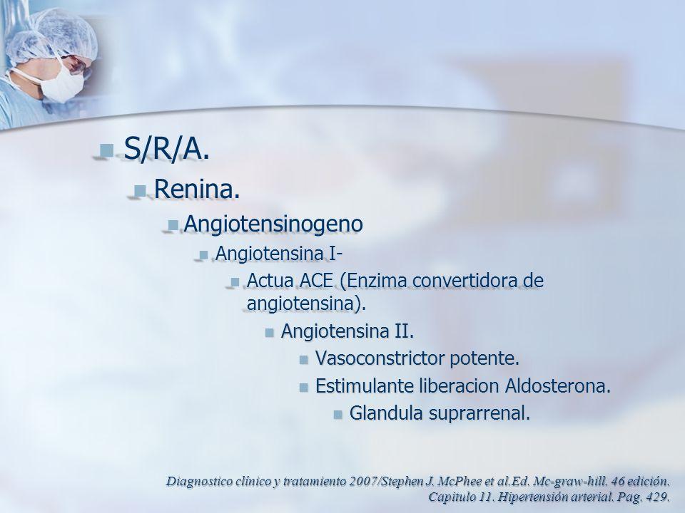 S/R/A. S/R/A. Renina. Renina. Angiotensinogeno Angiotensinogeno Angiotensina I- Angiotensina I- Actua ACE (Enzima convertidora de angiotensina). Actua